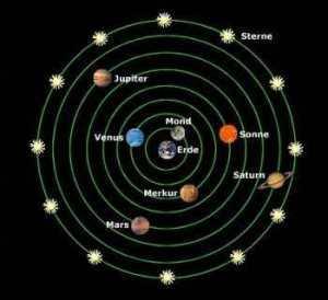 Система мира по Птолемею